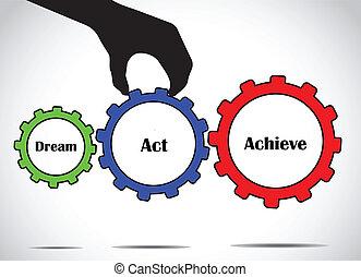 azione, concetto, sogno, prendere, ottenere