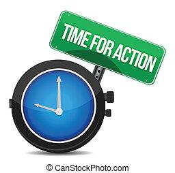 azione, concetto, tempo