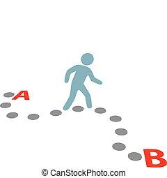 b, punto, passeggiata, persona, piano, percorso, seguire