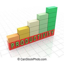 barre, produttività, propgress, 3d