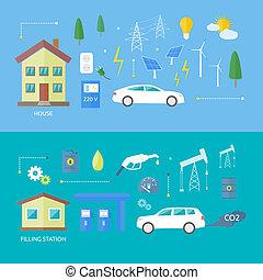 benzina, automobili, macchina elettrica