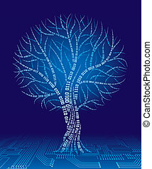 binario, albero