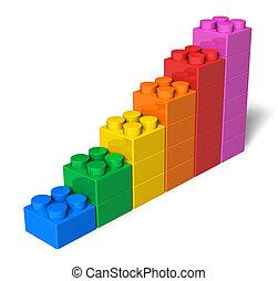blocchi giocattolo, colore, crescente, sbarra