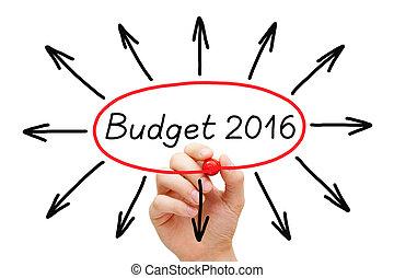 budget, anno, concetto, 2016