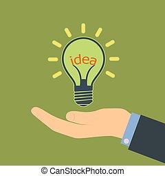 bulb., luce, parola, idea