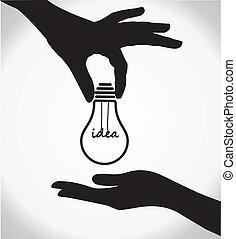 bulbo, luce, condivisione, idea, mano
