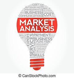 bulbo, mercato, parola, analisi, nuvola