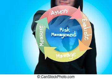 busines, amministrazione, donna, concetto, rischio