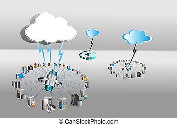 calcolare, nuvola, rete