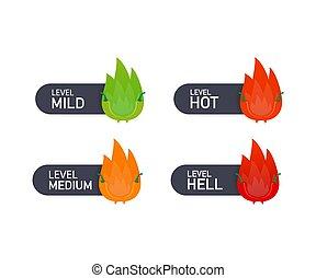 caldo, vettore, rosso, forza, scala, indicatore, mite, inferno, illustration., positions., pepe, mezzo