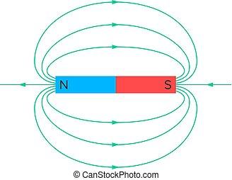campo, magnetico, costante