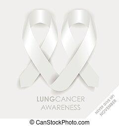 cancro polmone, nastro