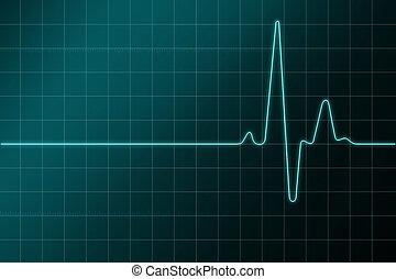 cardiogramma