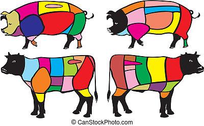 carne di maiale, manzo, tagli