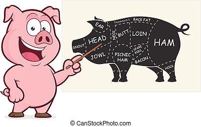 carne di maiale, tagli, presentazione