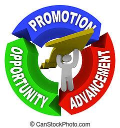 carriera, opprotunity, avanzamento, freccia, promozione, sollevamento, uomo