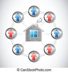 casa, disegno, rete, illustrazione