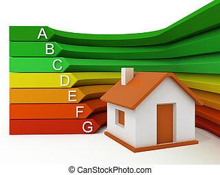 casa, energia, concetto, efficienza, 3d