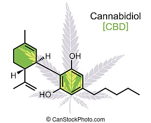 cbd, molecola, bianco