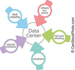 centro, calcolare, architettura, dati, nuvola, rete