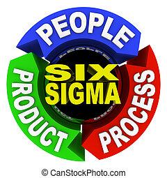centro, elementi, sei, -, principi, diagramma, 3, cerchio, sigma