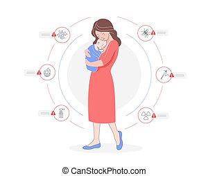 cerchio, bambino primi passi, preoccupare, bambino, madre, presa a terra, cartone animato, circondato, pericoloso, infographic