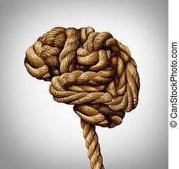 cervello, aggrovigliato