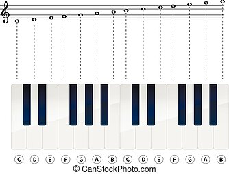 chiavi, note musica, doga, pianoforte