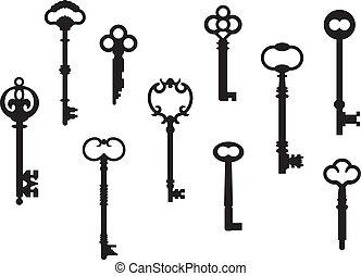 chiavi, scheletro, dieci
