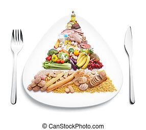 cibo, piastra, piramide