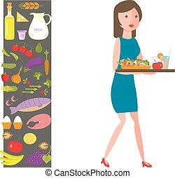 cibo sano, ragazza, snello