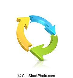 circolare, freccia, 3d