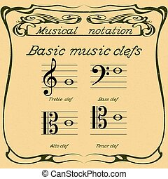 clefs., musica, fondamentale