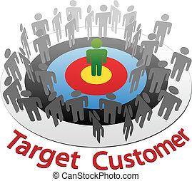 cliente, marketing, mercato, bersaglio, meglio