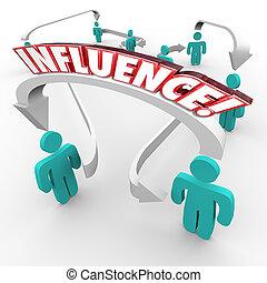 cliente, parola, bersaglio, persone, influenza, connettere, gruppo, mercato