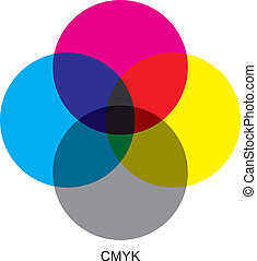 cmyk, colorare, modi