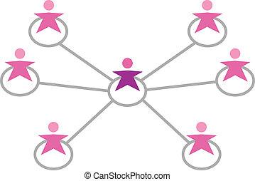 collegato, rete, donne, isolato, bianco