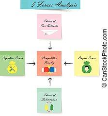 colorare, luce, note, -, analisi, appiccicoso, diagramma, 5, forze