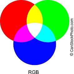 colorare, modes., rgb