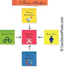 colorare, note, -, analisi, appiccicoso, diagramma, 5, forze, forte