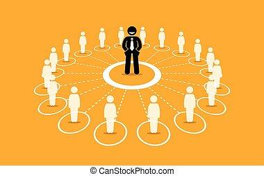 communication., rete, affari
