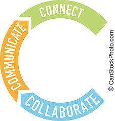 comunicare, collaborare, frecce, collegare