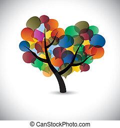 comunicazione, graphic., dialogs, chiacchierata, symbols-, &, media, discorso, linea, bolla, chiacchierate, colorito, illustrazione, discussioni, rappresenta, questo, icone, albero, ecc, vettore, sociale, o