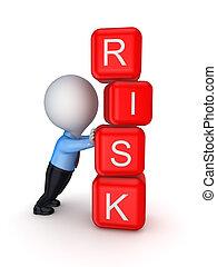 concept., rischio