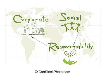 concetti, ambiente, conservazione, responsabilità, sociale, corporativo