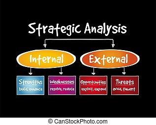 concetto affari, analisi, strategico, grafico, flusso