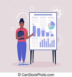 concetto, analisi, affari