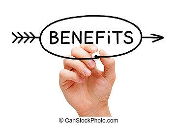 concetto, benefici, freccia