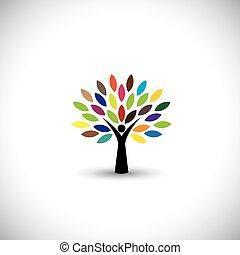 concetto, colorito, persone, eco, albero, foglie, -, vettore, icona