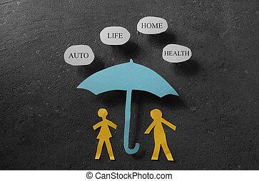 concetto, copertura assicurazione